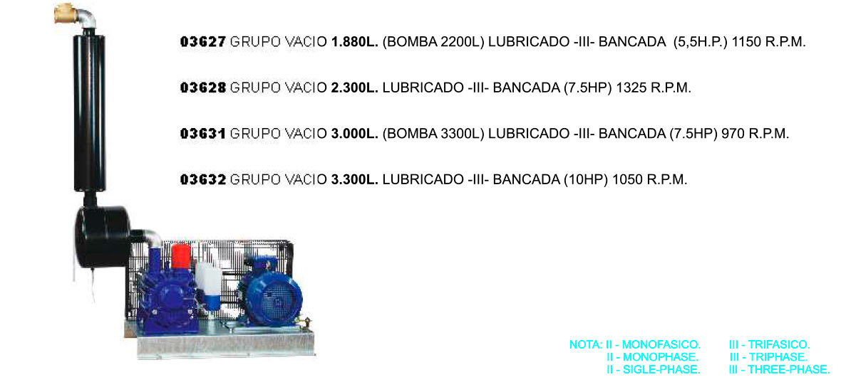grupos_de_vacio_31_08